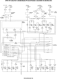 srereo wiring diagram for 1995 jeep grand cherokee limited
