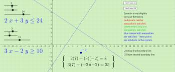color the solution to a system of linear inequalities geogebra