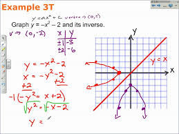 how to find and graph the inverse of a function algebra 2 math