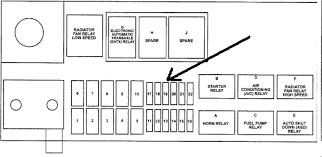 fuse box pt cruiser diagram wiring diagrams for diy car repairs