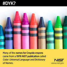 Pretty Color Names Nist On Twitter
