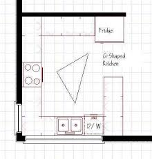 Small Kitchen Floor Plans Best 25 Small Kitchen Layouts Ideas On Kitchen