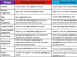 year 6 grammar and punctuation support by jtelliot teaching