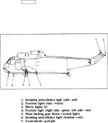 Position Light Figure 4 5 Typical Helicopter Lighting