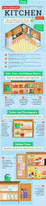 Organizing Kitchen Cabinets Small Kitchen Best 25 Kitchen Cabinet Layout Ideas On Pinterest Organize