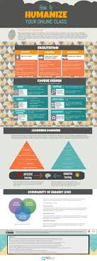universal online class how to humanize your online class 2 piktochart infographic