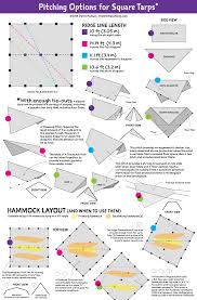 Cocoon Hammock Camping Tips For Pitch Perfect Hammock Camping The Ultimate Hang