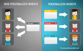 website personalization how to personalize your design for different types of customer