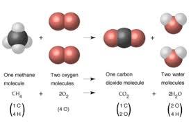 Was John Dalton Color Blind John Dalton Atomic Theory Thinglink