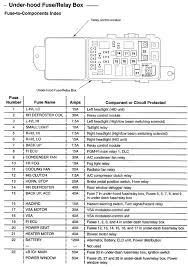 Acura Aftermarket Fog Lights Wiring Diagram Acura Tl 2008 U2013 Wiring Diagrams U2013 Fuse Panel U2013 Carknowledge