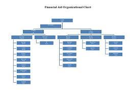 Microsoft Org Chart Template Excel 2007 Organizational Chart Powerpoint Chart Template