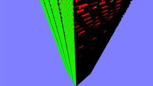 where is my frustum culling broken math and physics gamedev net