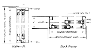 Window Sill Detail Cad Steel Sliding Fire Windows Nissen U0026 Company