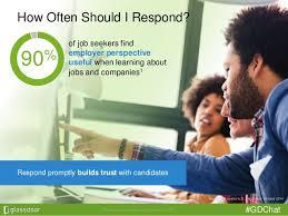 glass door jobs reviews how to respond to negative reviews on glassdoor