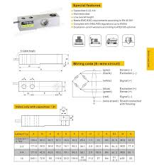 hbm hlcb1 load cell 0 22t to 10t view load cell price aida