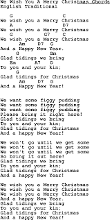 lyrics with guitar chords for we wish you a merry
