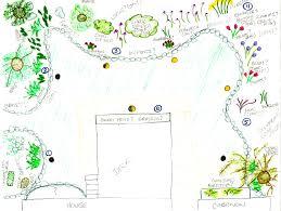 Backyard Garden Layout by Garden Plans 2015