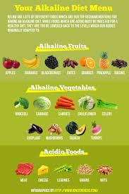 best 25 diet menu ideas on pinterest diet meal plans 2 week