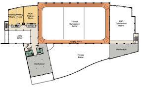 facilities u0026 equipment