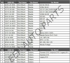 lexus japanese name spare car parts strut mount suspension for japanese cars toyota