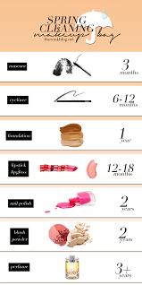 spring cleaning makeup bag wink blog