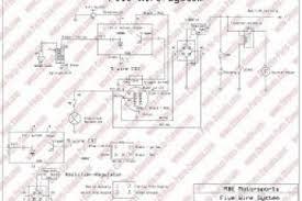 110cc 5 pin cdi wiring diagram wiring diagram