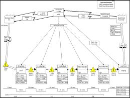 value stream mapping exol gbabogados co