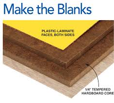 Woodworking Bench Top Material by Zero Clearance Inserts Popular Woodworking Magazine