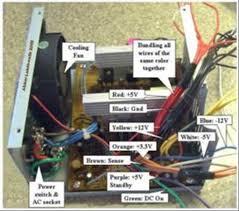 Pc Power Supply Bench Diy Regulated Power Supply 12v 5v And 3v From Pc Psu Forum