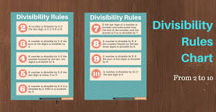 divisibility rules for 2 3 4 5 6 7 8 9 printable charts u0026 flash