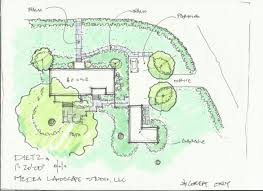 house site plan site planning of a house house design plans