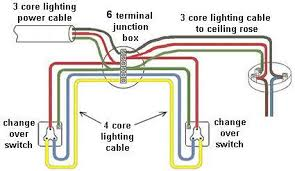 2 switch light wiring how to wire a 2 way light switch diagram wiring diagrams