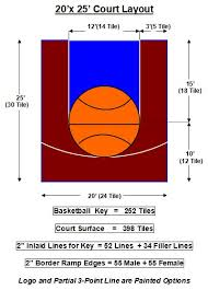 brilliant decoration backyard basketball court dimensions
