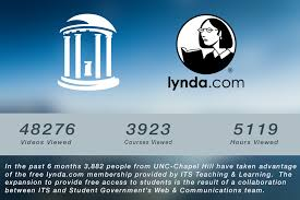 Unc Its Help Desk by Application Review Unc Ch Teaching U0026 Learning Blog