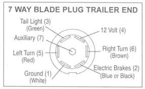 wiring diagram top 10 examples 7 plug trailer wiring diagram