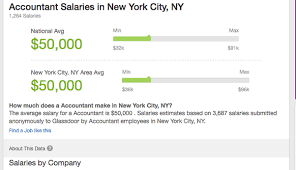 average cost of rent 3 answers is a salary of 105k good for nyc quora