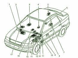 1999 audi a4 quatro 2800 fuse box diagram u2013 circuit wiring diagrams