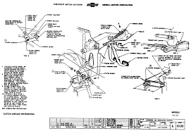 1955 passenger assembly manual