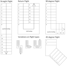 large house floor plan flight types large house plan different of floor showy