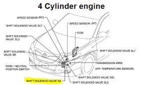 p0766 2009 toyota camry shift solenoid u0027d u0027 performance shift