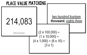 place value in expanded form expanded form vs expanded notation math coach s corner