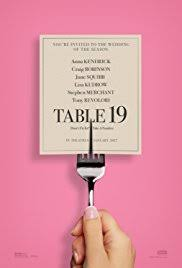 table 19 parents guide table 19 2017 imdb
