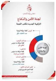 bureau de vote composition composition du bureau de la commission du règlement intérieur de l