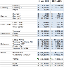 Financial Spreadsheet Financial Independence Spreadsheet Mad Fientist