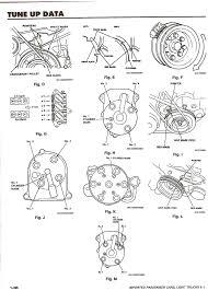2005 Honda Cr V Engine Diagram What Are The Timing Mark For A 98 Honda Crv 2 0l