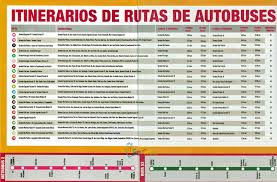 Metro Bus Routes Map by San Juan Puerto Rico Bus Routes Bus Schedule Map