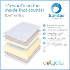 Colgate Crib Mattresses Evertrue Elite Crib Mattress Colgate Mattress