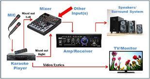 vocopro dvx890k karaoke player review u2022 singing tips and karaoke