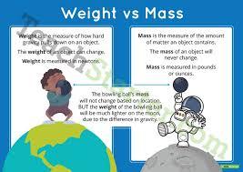 mass vs weight poster teaching resource u2013 teach starter
