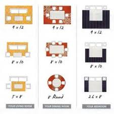 Area Rugs Sizes Area Rugs Size Guide поиск в Carpet Area Size